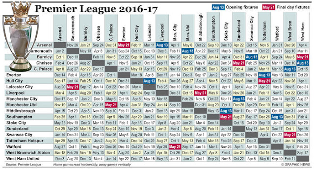 English Premier League 2016/2017 Season Fixtures