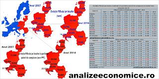 Cum se situează România în topul pib-ului pe locuitor între statele ex-comuniste membre UE