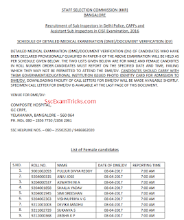 SSC CPO Medical Exam schedule