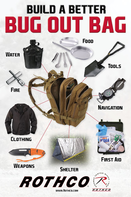 What Is In Your Bug Out Bag?