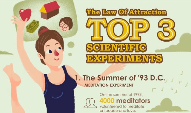 Top 3 Scientific Law Of Attraction Experiments