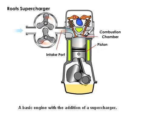 7 3 engine belt diagram 7 3 pulley diagram wiring diagram