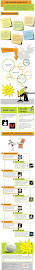Infograph on WHAT to DO with a CREATIVE BLOCK!  (click)