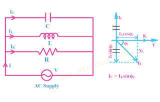 RLC Parallel Resonance