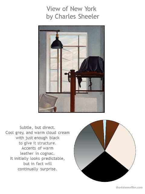 View of New York by Charles Sheeler, with style guidelines and color palette