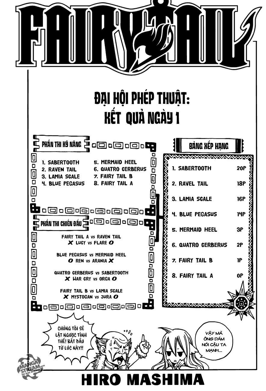 Fairy Tail chap 275 trang 1