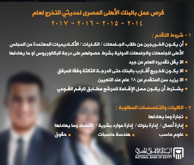 تقديم بوظائف البنك الاهلى المصرى خلال شهر فبراير 2018