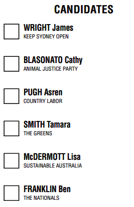 nsw election candidates - photo #13