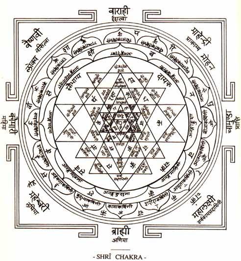 temples information: Sri Chakra for lakshmi kataksham