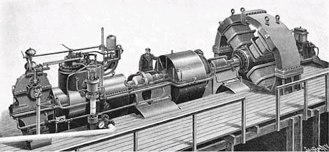 Turbodenerator 1MW