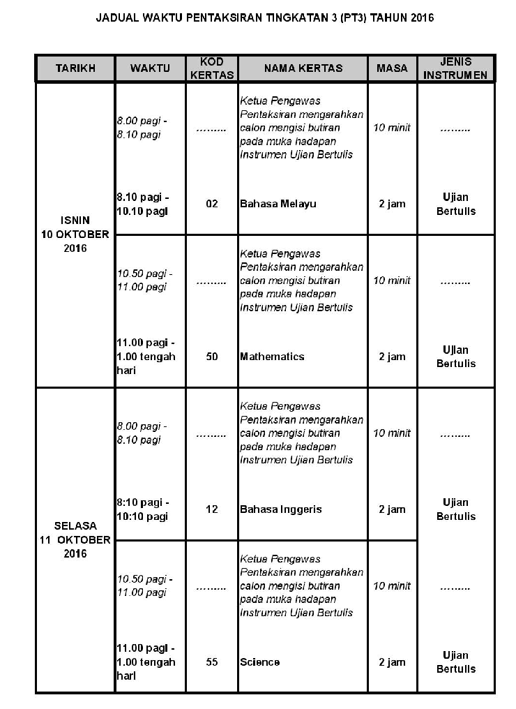 jadual pt3 hari pertama