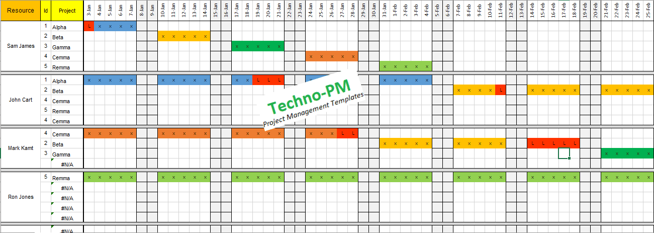Project Management Templates Download Templates Free Project - Planning excel template
