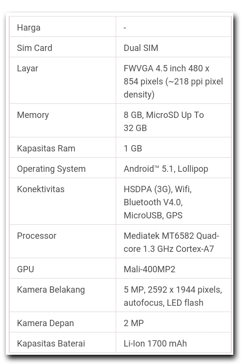 HP Android Lollipop Murah - One X