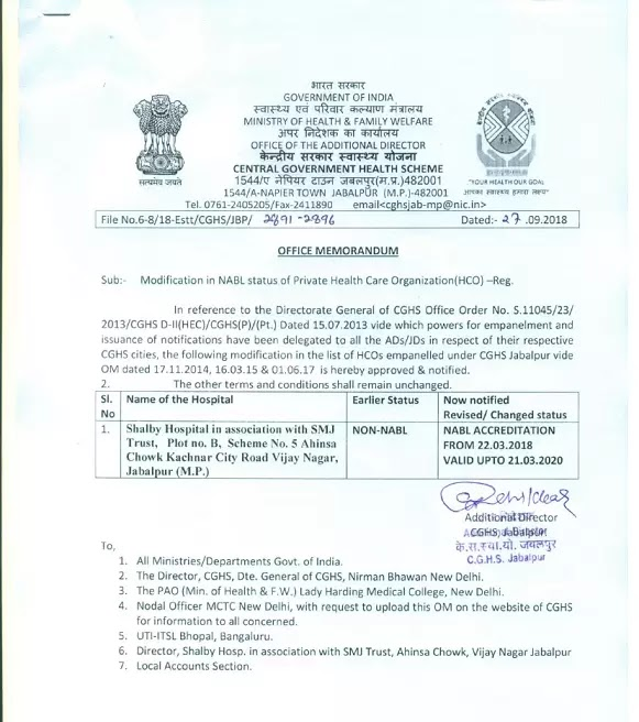 Modification-of-NABH-NABL-status-of-empanelled-HCO-CGHS-Jabalpur-II-Sep-2018