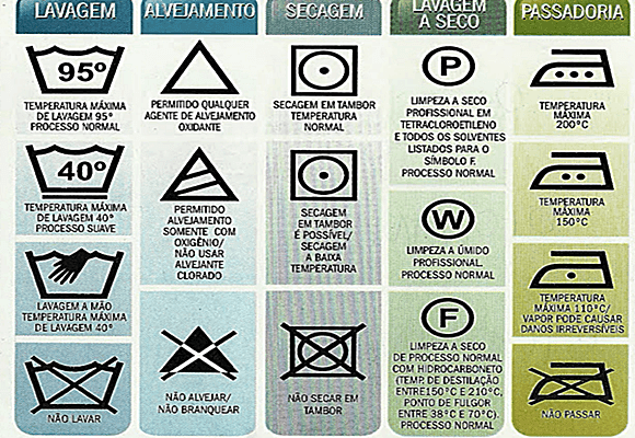 Códigos-lavanderia