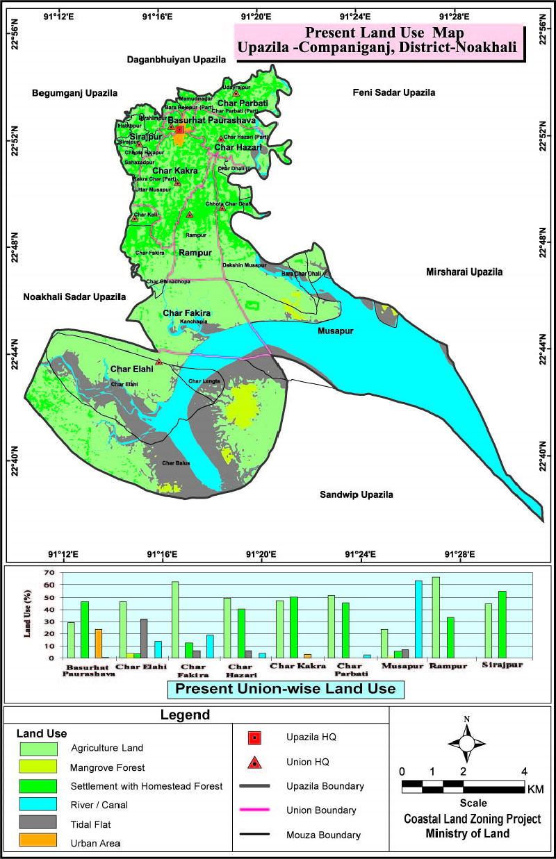 Companiganj Upazila Mouza Map Noakhali District Bangladesh