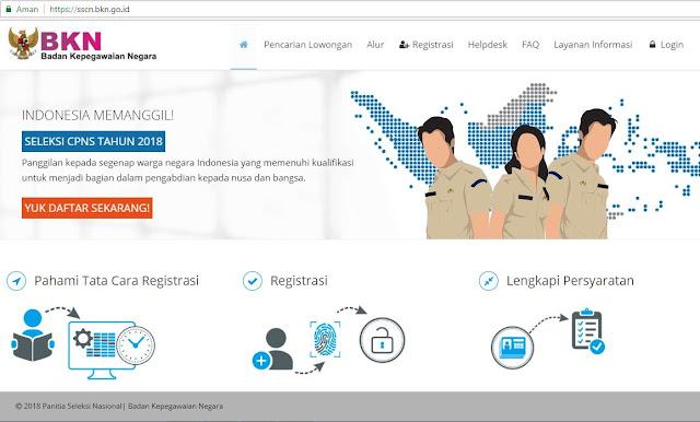 Lowongan Cpns Blitar 2018