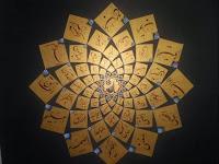 99 Asmaul Husna dan Artinya Nama Sifat Allah Yang Indah