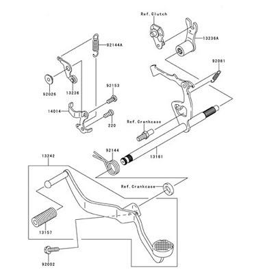 SERABUT...: Tukar gear motorsikal