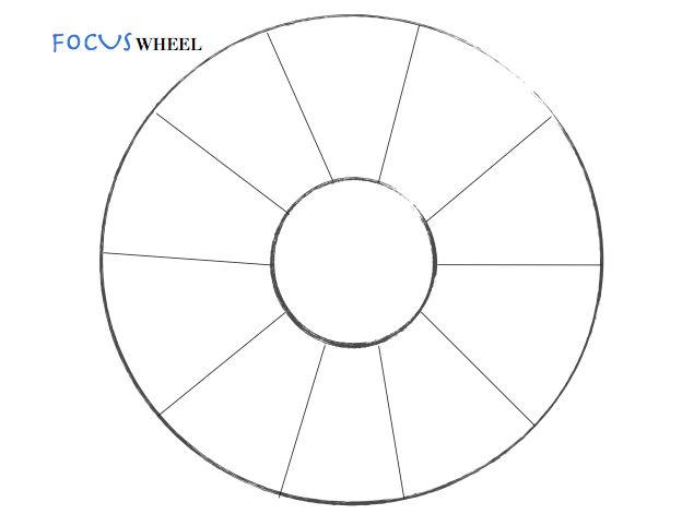 focus-wheel-teknigi-filoji.jpg