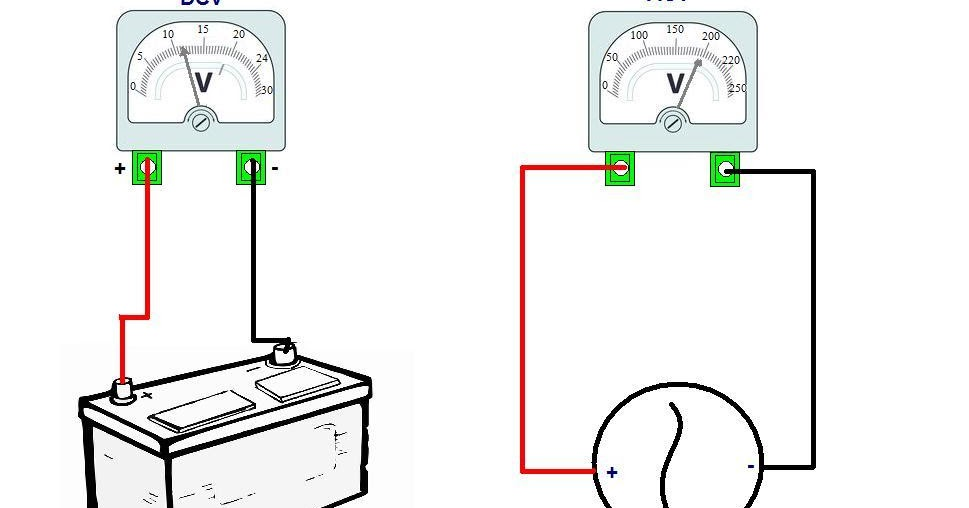 ac and dc voltmeter wiring diagram electrical tutorials Ac Voltmeter Wiring Diagram