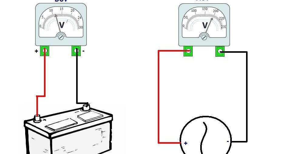 Ac And Dc Voltmeter Wiring Diagram