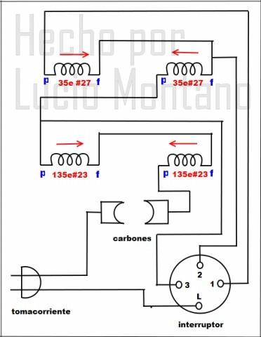 mantenimiento preventivo de una licuadora