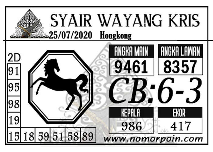 Kode syair Hongkong Sabtu 25 Juli 2020 179