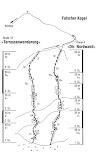 Topo Falscher Kogel Terrassenwanderung und Direkte Nordwand