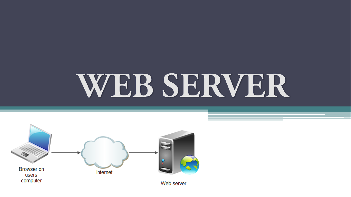 Pengertian Web Server Lengkap ~ Joesha Pictures - Information