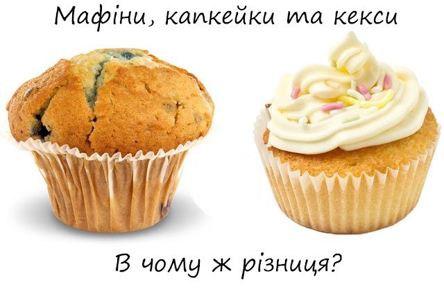 Різниця між мафінами, кексами та капкейками