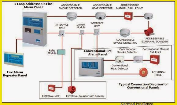Electrical Engineering World: Simply Fire Alarm Schematic
