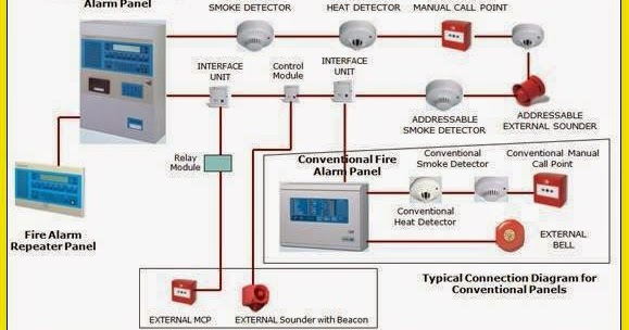 Electrical Engineering World: Simply Fire Alarm Schematic Diagram