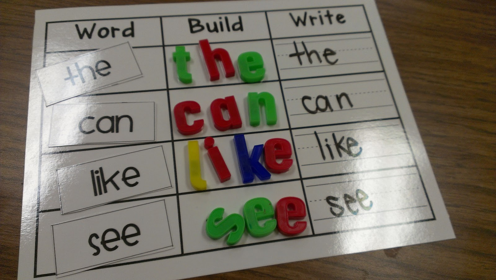 Word Work Amp New Math Centers