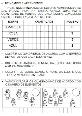 Tabela BRINCANDO E APRENDENDO