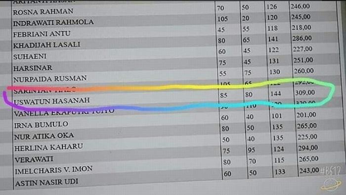 Ujian CPNS Ditinggal Salat Ashar, Uswatun Hasanah Lulus Passing Grade