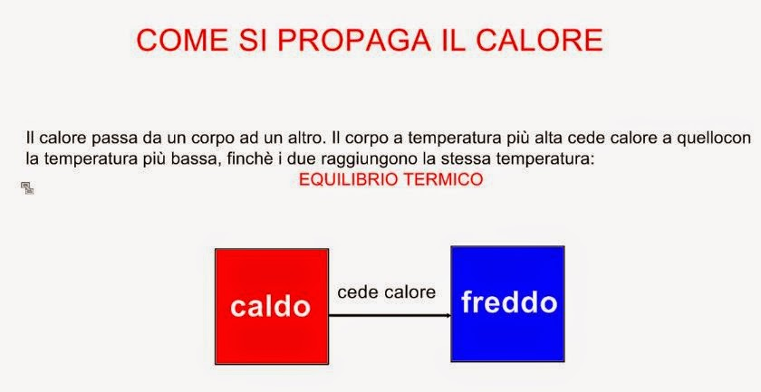 Amato CLASSE A COLORI: Calore e temperatura GD88