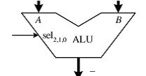 Open Source blog: Designing an 8 Bit ALU using VHDL Software