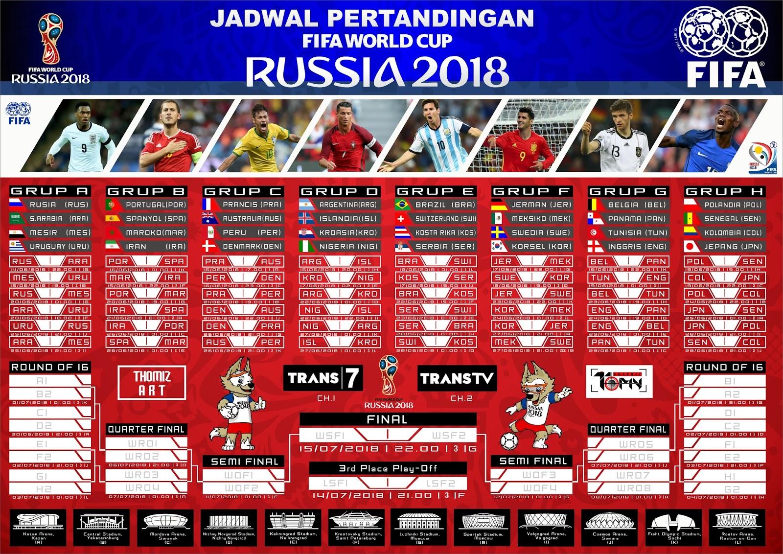 Piala Dunia 2018 Pecahkan Rekor Total Penalti