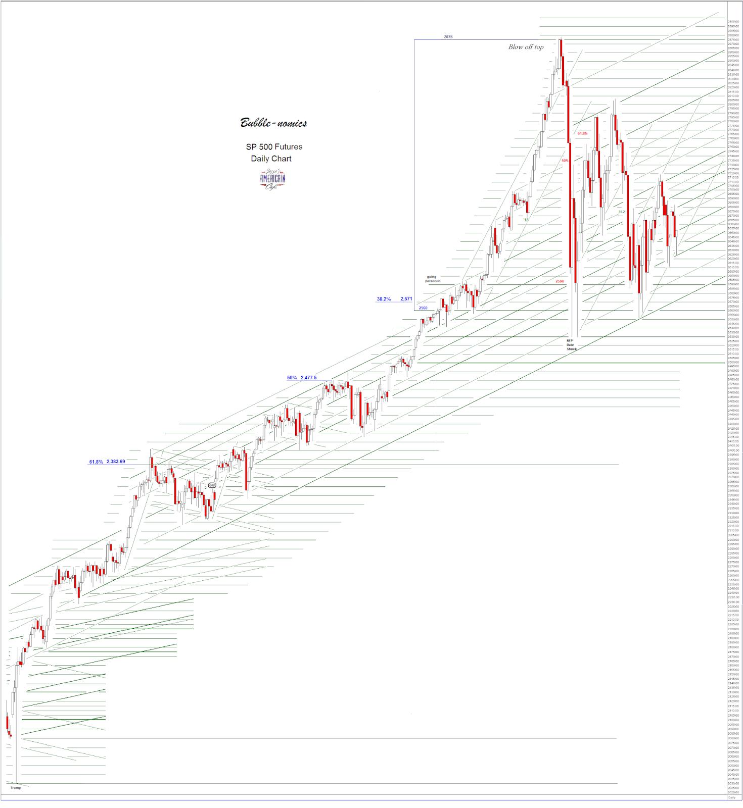 jesse u0026 39 s caf u00e9 am u00e9ricain  stocks and precious metals charts