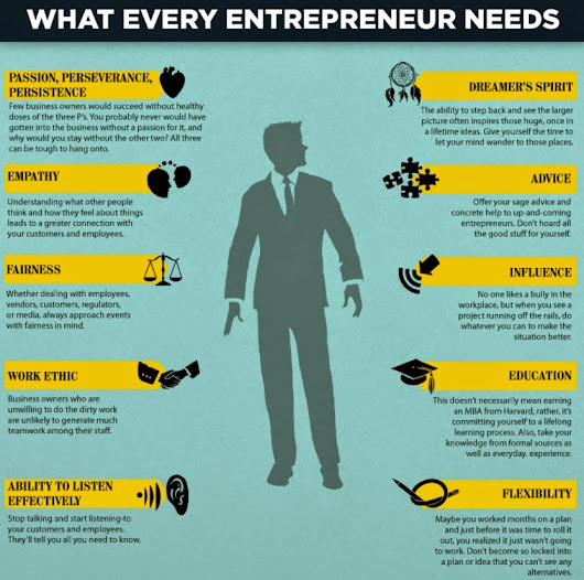 Skillset to be an Effective Entrepreneur