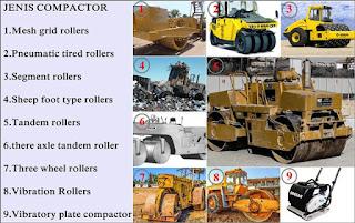 Definisi Dan Jenis - Jenis Compactor
