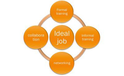 Professional Development Challenge webinar 1 - 🇬🇧 Английский Язык
