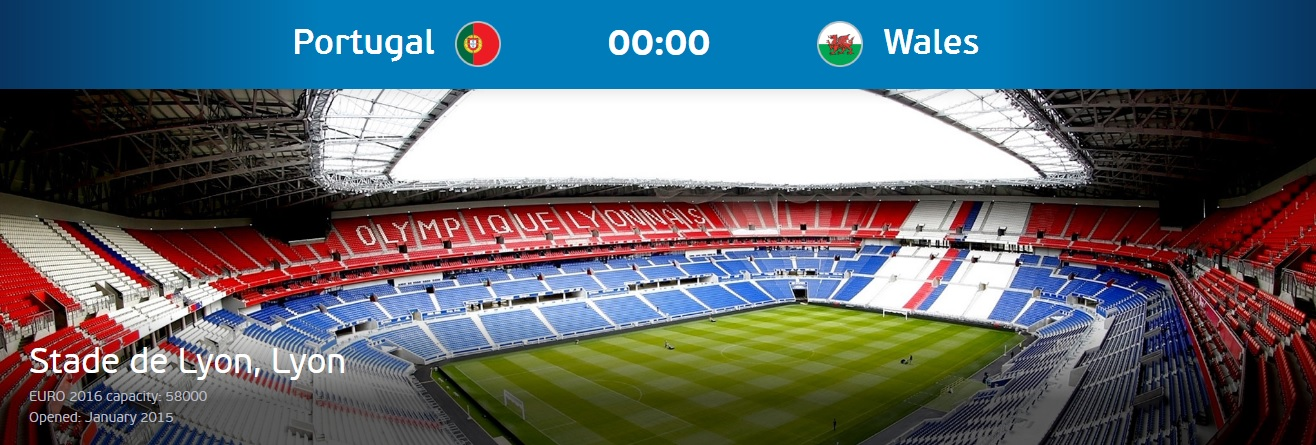 Possible Lineups, Team News, Stats – Portugal vs Wales