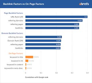 Cara Optimasi SEO Off Page bergotong-royong telah banyak dibicarakan di share oleh para pakar d Cara Optimasi SEO Off Page Paling Simpel & Terbukti Ampuh