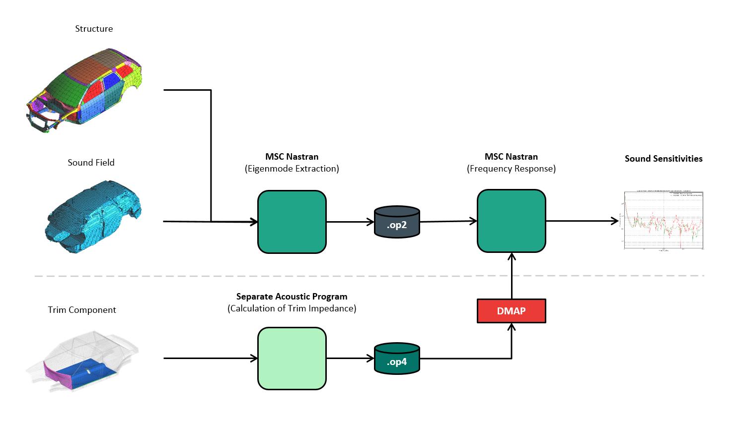 2014 release of msc nastran and patran > engineering. Com.