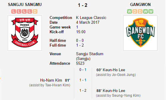 Preview: Gangwon FC Vs FC Seoul - K League United | South