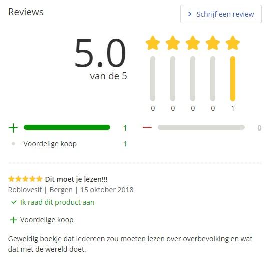 Review De Klimaatparadox op Bol.com