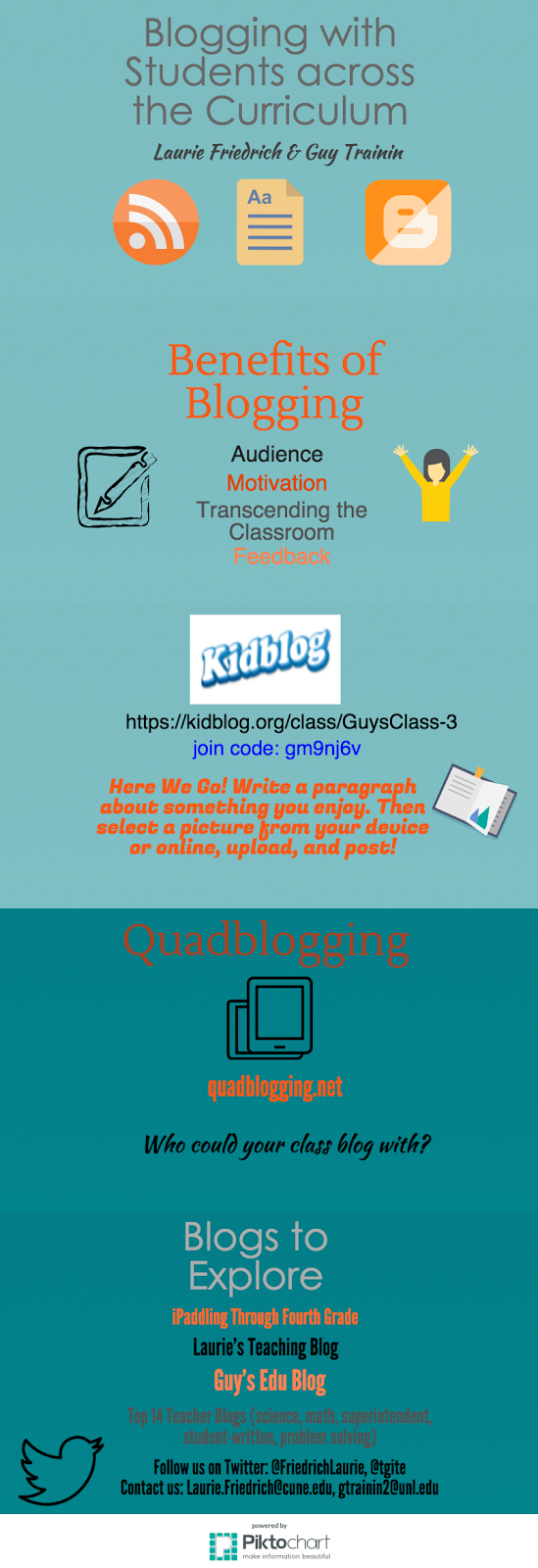 Title above it will take you to the interactive version of this infographic with videos blogs and websites linked try making  piktochart yourself also laurie   teaching blog on blogging students rh laurieteachingblogspot