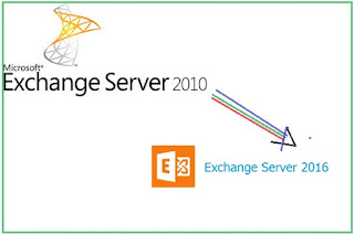 Migrating from exchange 2010 to 2016